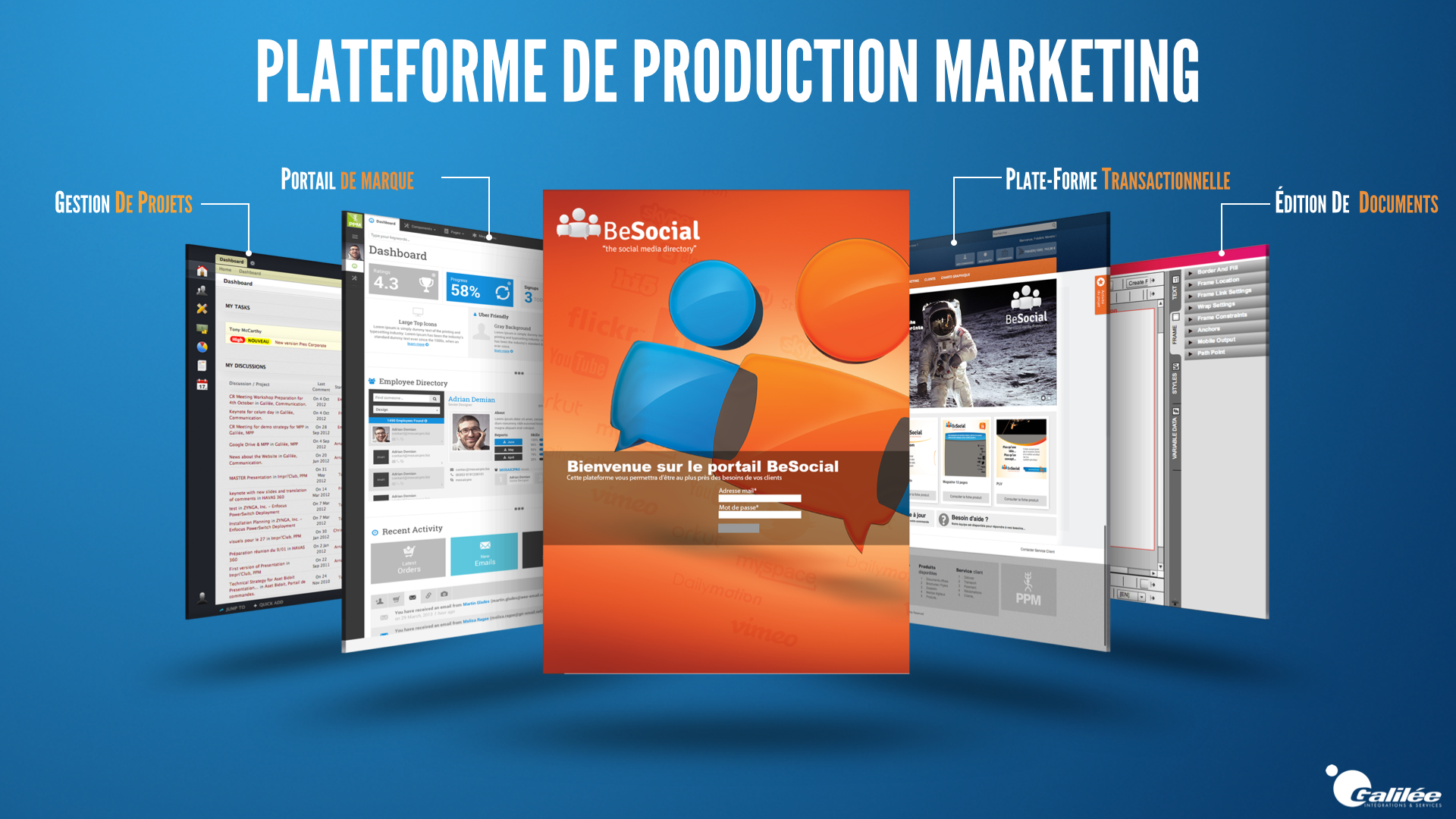 Plate-forme de Production Marketing