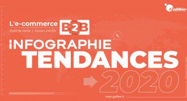 Les chiffres du E-Commerce B2B