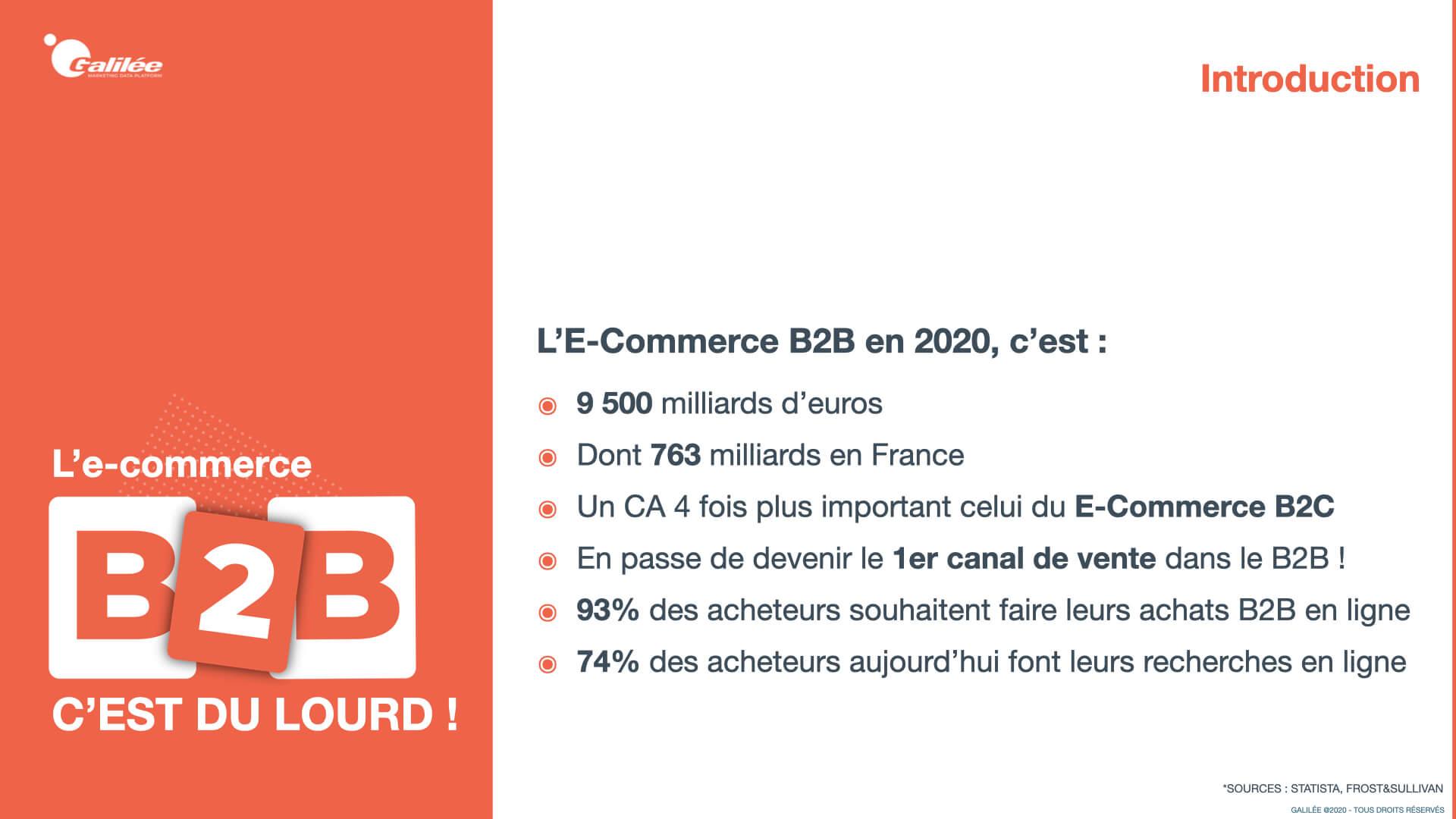L'E-Commerce B2B en chiffres