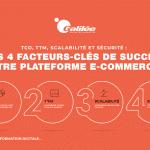 TCO, TTM, Scalabilité et sécurité : les 4 facteurs clés de succès de votre plateforme e-commerce B2B