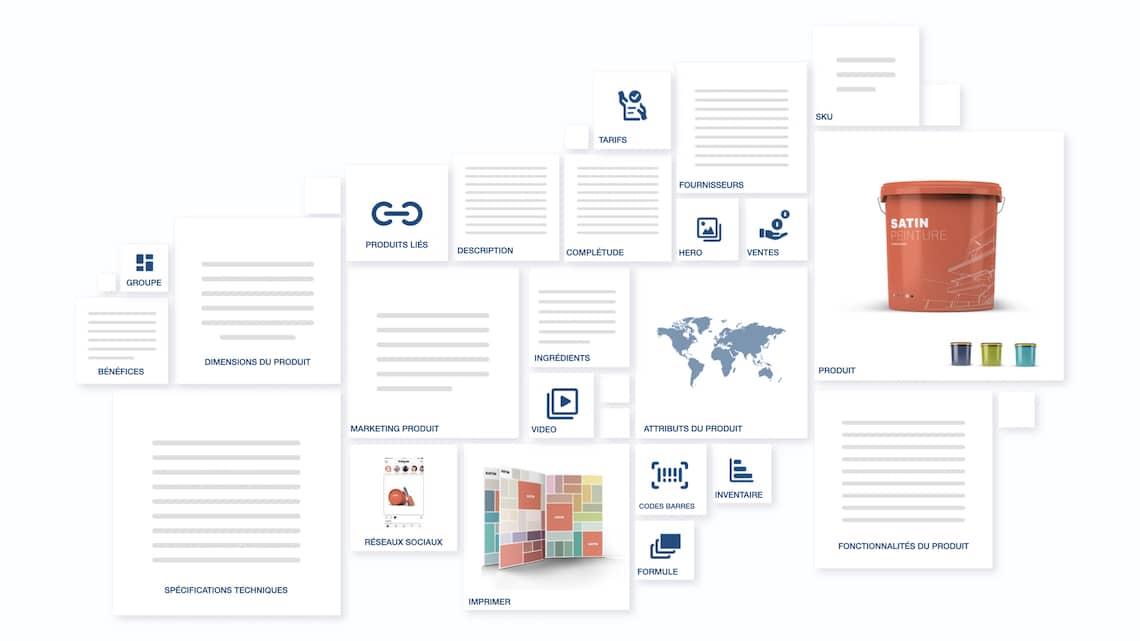 Pimcore : une solution de Master Data Management pour gérer vos données marketing